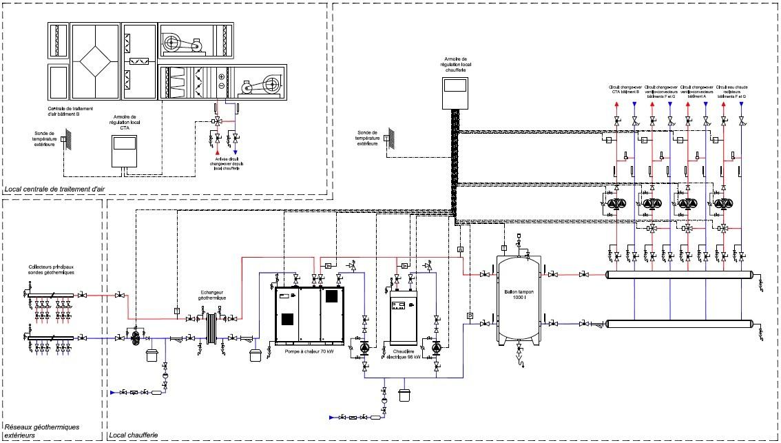 maitrise d uvre chauffage ventilation climatisation et g othermie pour un ensemble d. Black Bedroom Furniture Sets. Home Design Ideas